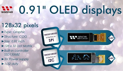 Winstar – 0.91 inch OLED Display Series